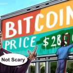 仮想通貨ビットコイン、半減期前に3000ドル割れは「怖くない」